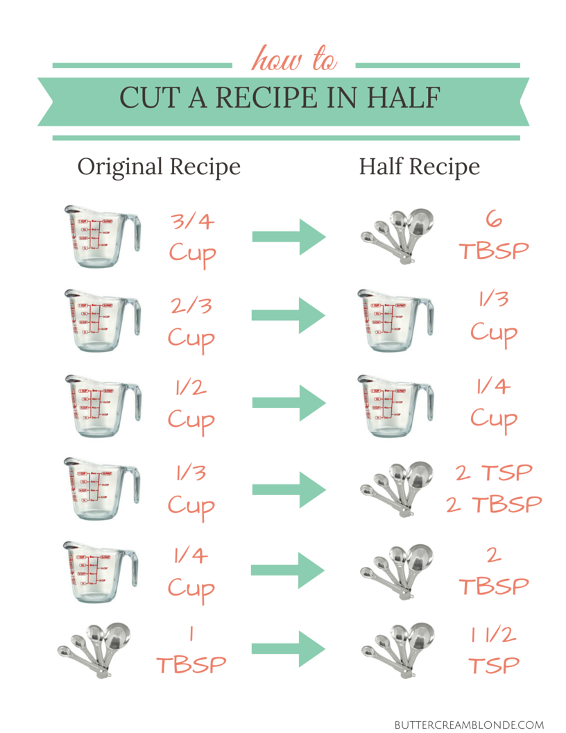 How To Cut A Recipe In Half Printable Kitchen Conversion Chart